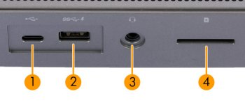 Fangio-X bottom I/O ports