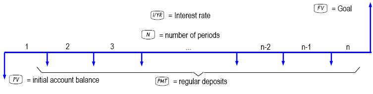 hp 10bii financial calculator saving for retirement hp customer