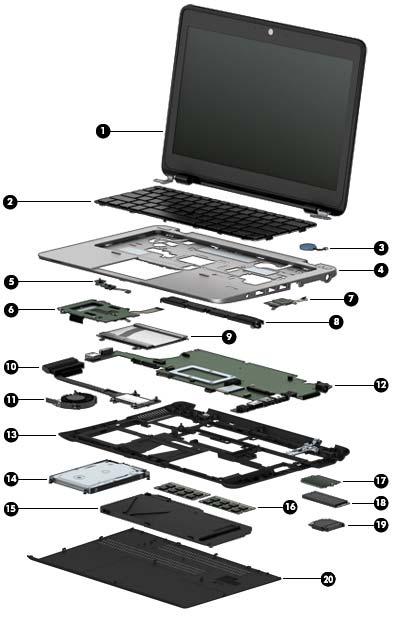 HP EliteBook 725 G2 Notebook PC - Spare Parts | HP ...