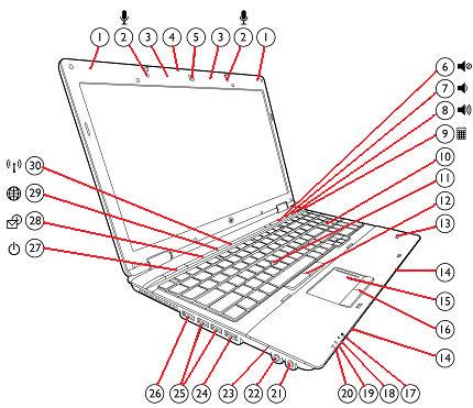 Hp Probook 6550b Notebook Pc System Views Hp Customer Support