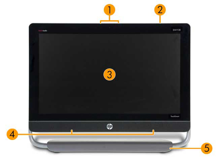 HP ENVY 20-D117C TOUCHSMART HARDWARE DIAGNOSTICS UEFI WINDOWS 8.1 DRIVERS DOWNLOAD
