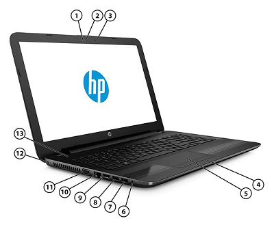 HP 245 G5 Notebook PC Specifications | HP® Customer Support