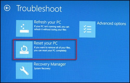 Image of the Troubleshoot screen with Reset your PC selected