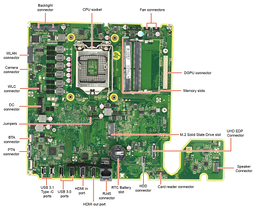 Image of Risotto motherboard