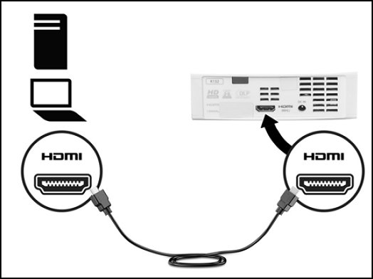 Connecting the HDMI cable