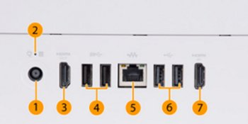 SuperionNT back I/O ports