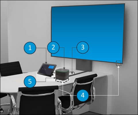 HP Elite Slice for Meeting Rooms G2 - Configuring the Skype