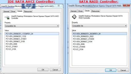 Intel c600 sas controller drivers download.