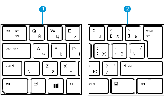 Kazakh keyboard detail left and right