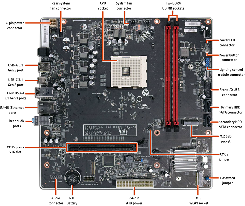 Moria motherboard top view