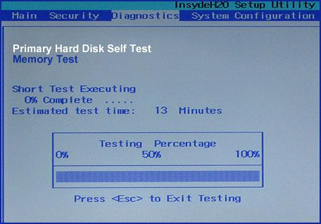 Disk Test screen showing the progress of the progress of the test.