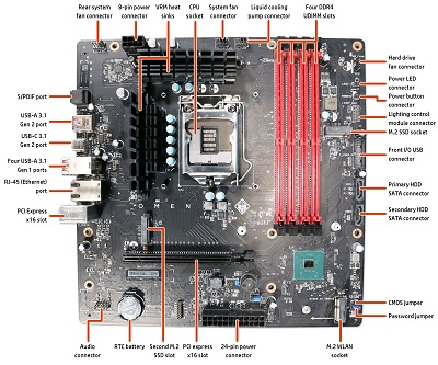 Shire motherboard top view