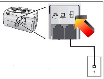 how to connect a fax machine to a router