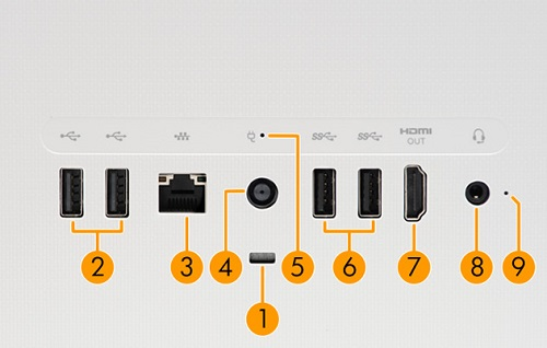 ShirazNT 24 Back I/O ports