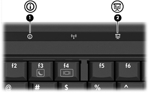 Image Of The HP Quick Launch Buttons On A Notebook Keyboard