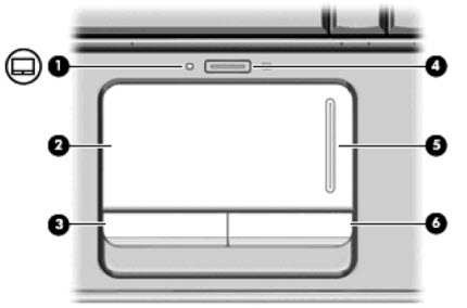A full-featured Touchpad.