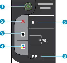 hp deskjet 1050 printers description of the control panel hp