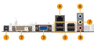 Image of the back I/O ports