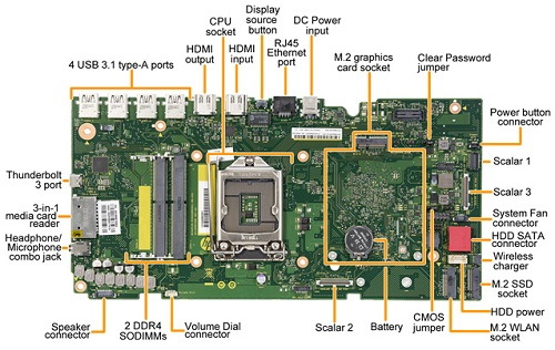The Silverstone motherboard topview