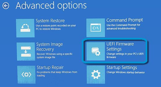 HP PCs and Tablets - About UEFI and the Startup Menu | HP