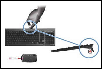 Removing the tabs from the keyboard and mouse