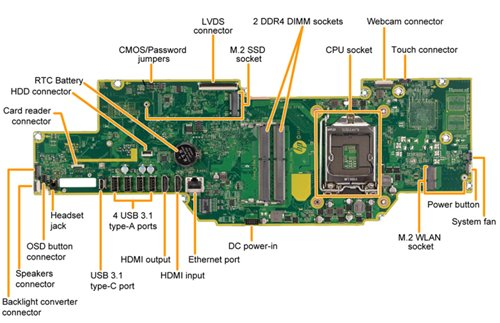 Kazon-UF motherboard top view