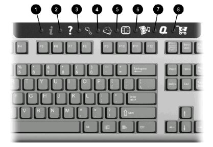 Pressing a key once types several characters