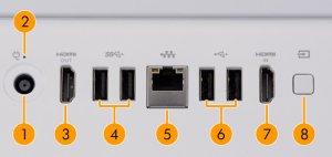 CamshaftT back I/O ports