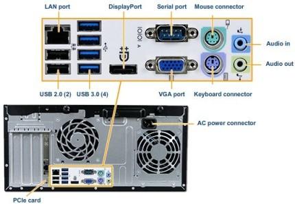计算机上什么设备既是输入设备又是输出设备