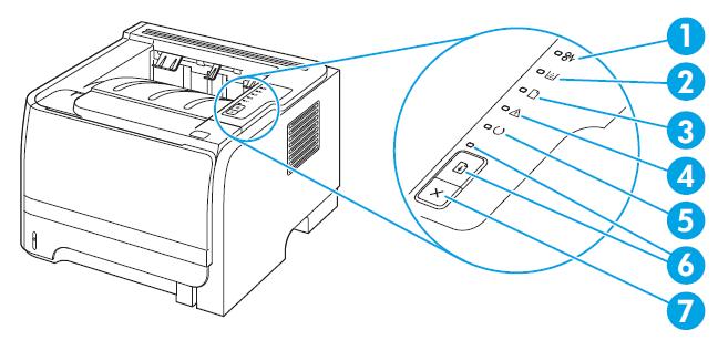 hp laserjet p2035 series printer blinking lights hp kohler command 18 hp engine diagram hp diagram icons #9