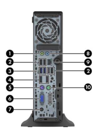 HP EliteDesk 800 G1 Ultra-slim Desktop Business PC - Identifying