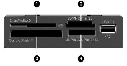 惠普电脑读卡器驱动_hp compaq 桌上型电脑系列 - 16 合 1 读卡器支援存储