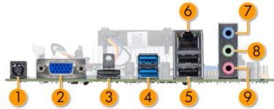 Iris-E2 back I/O panel