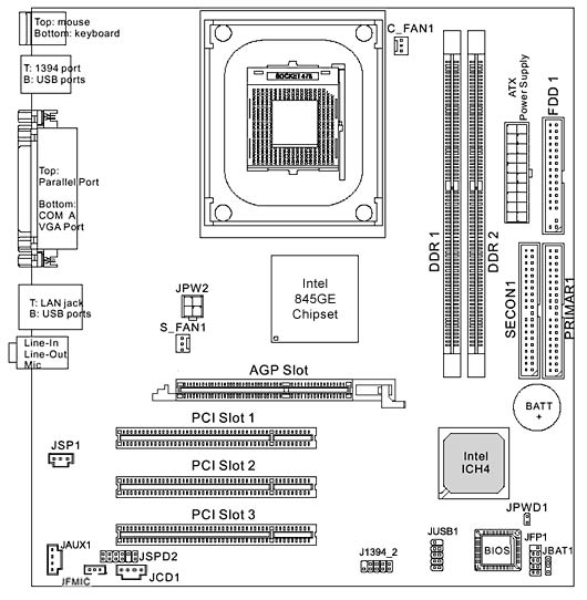 msi motherboard wiring diagram msi image wiring msi motherboard wiring diagram wiring diagram on msi motherboard wiring diagram