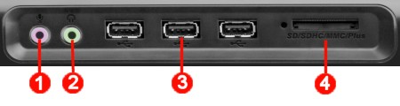 Illustration: Left I/O Ports