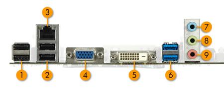 Illustration des ports d'E/S à l'arrière