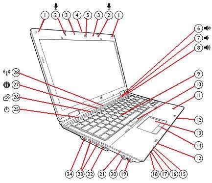 HP PROBOOK 6450B WIRELESS DESCARGAR CONTROLADOR