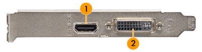 NVIDIA GeForce 730 ports