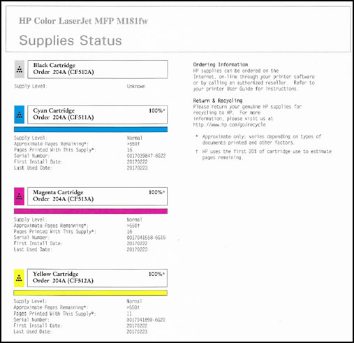 Example of a Supplies Status page