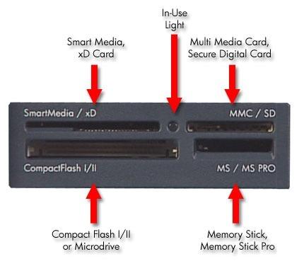 DRIVERS FOR HP REALTEK USB 2.0 CARD READER