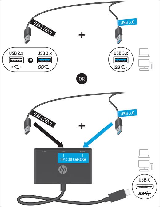 HP Z 3D Camera - Setting Up the HP Z 3D Camera | HP ... Ibm Usb Camera Wiring Diagram on