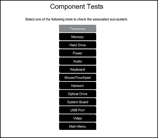 Sample List of the Component tests