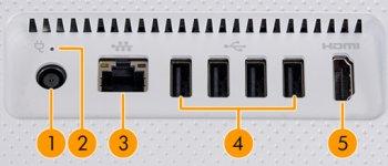 AmeeT back I/O ports