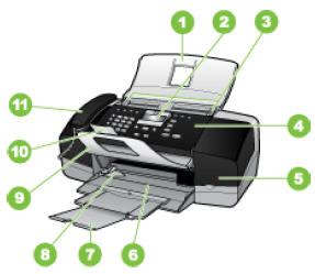 HP Officejet J3600 All-in-One Series - Description of the External