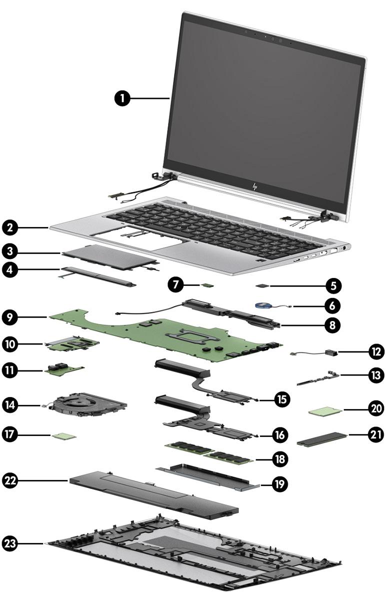 site-uri de conectare discrete)