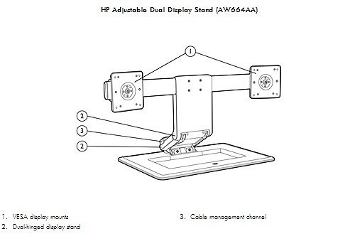 Image of the  HP Adjustable Dual Display Stand with callouts for each component.