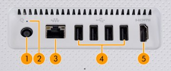 SunstreakerT back I/O ports