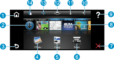 hp envy 100 printers description of the control panel hp rh support hp com HP ENVY 100 Printer Driver HP ENVY 100% Hidden Buttons