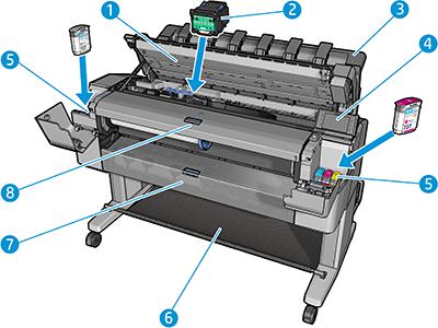 Hp Designjet T2500 Emultifunctional Printer Series
