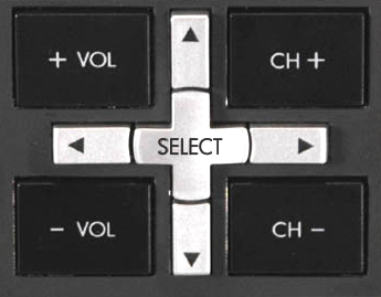 HP LC3700N, LC3200N, and LC2600N LCD TVs - Using the Remote Control